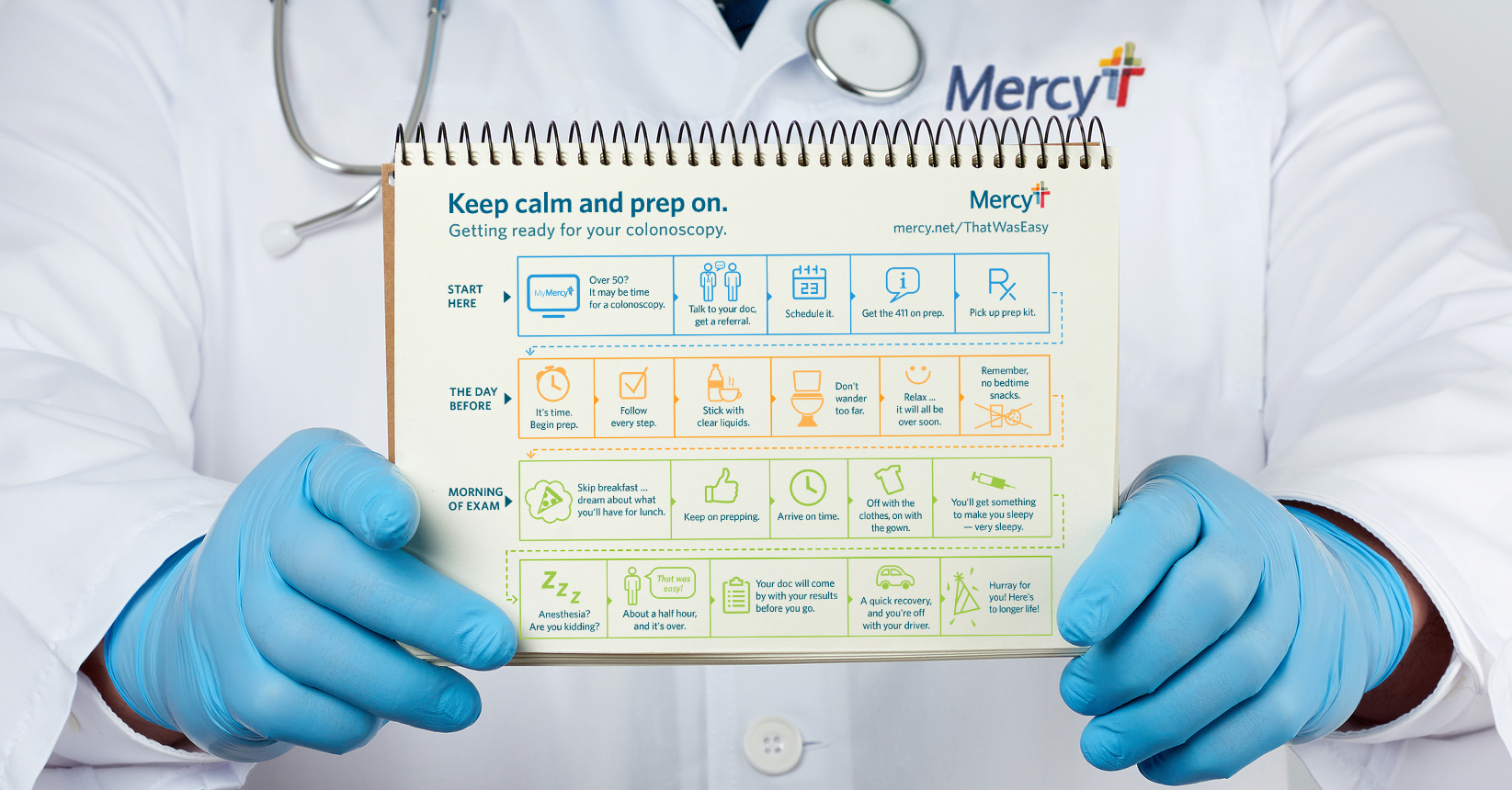 Colon Cancer Have You Been Screened Mercy