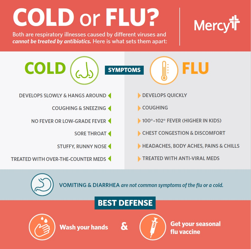 cold-vs-flu-revised-2018